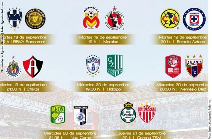 Copa MX tendrá Clásico Joven y Tapatío en octavos de final